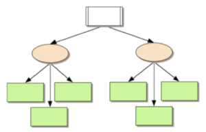 Topic-Web