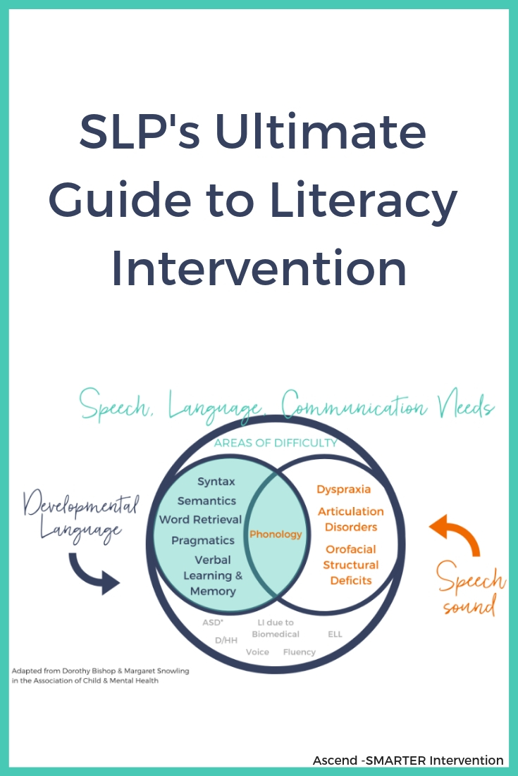 SLPs Ultimate guide to literacy intervention.jpg
