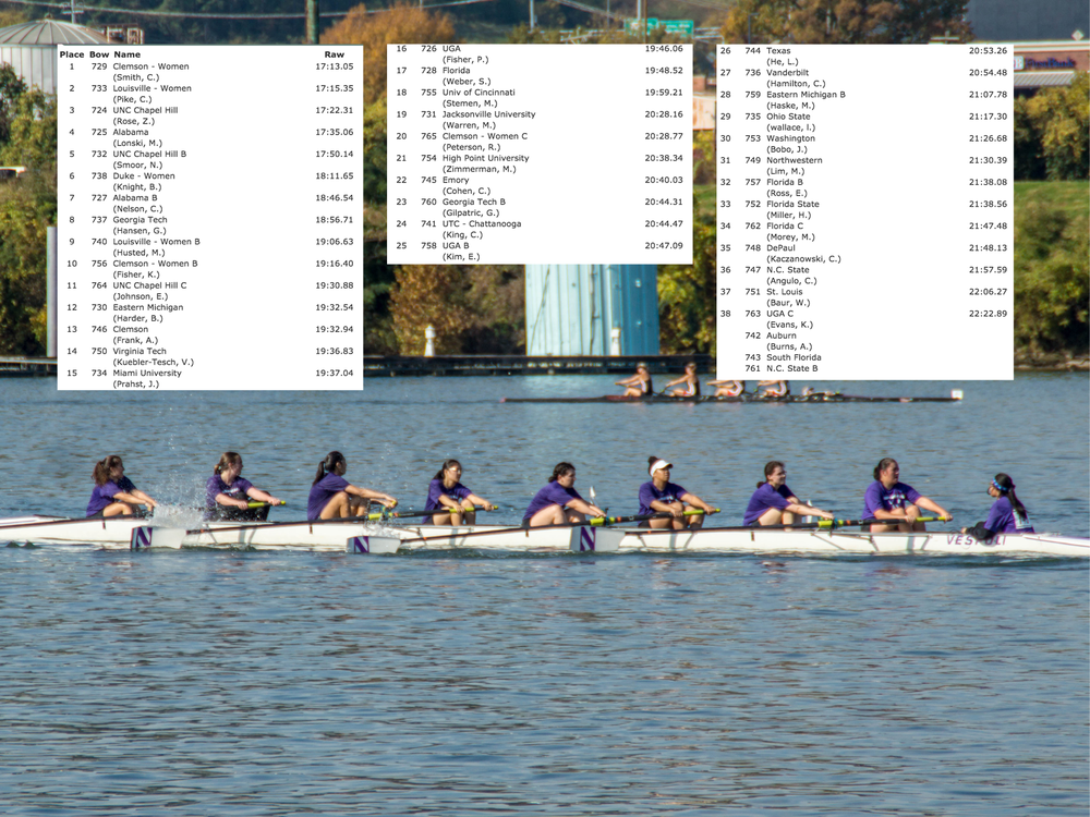 Women's 8 Novice.png