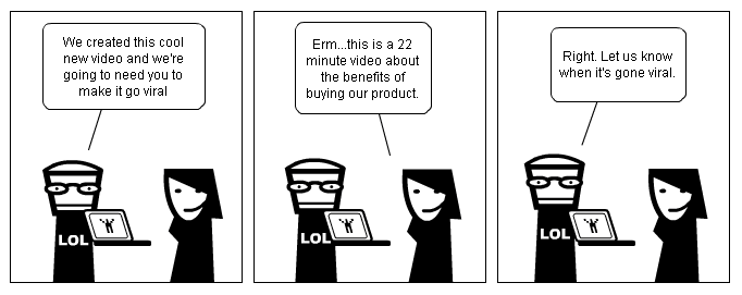 Cartoon about Viral Videos