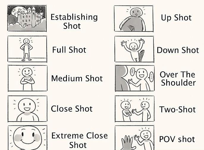storyboard styles