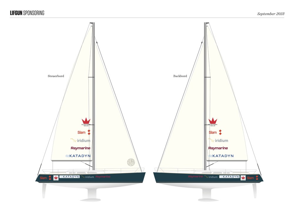 Possible positions for branding are the sails and the body of the boat (blue color).