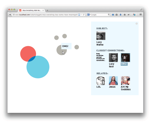 Plug-in utilizes mapping structure. Users can explore associations based off memes.
