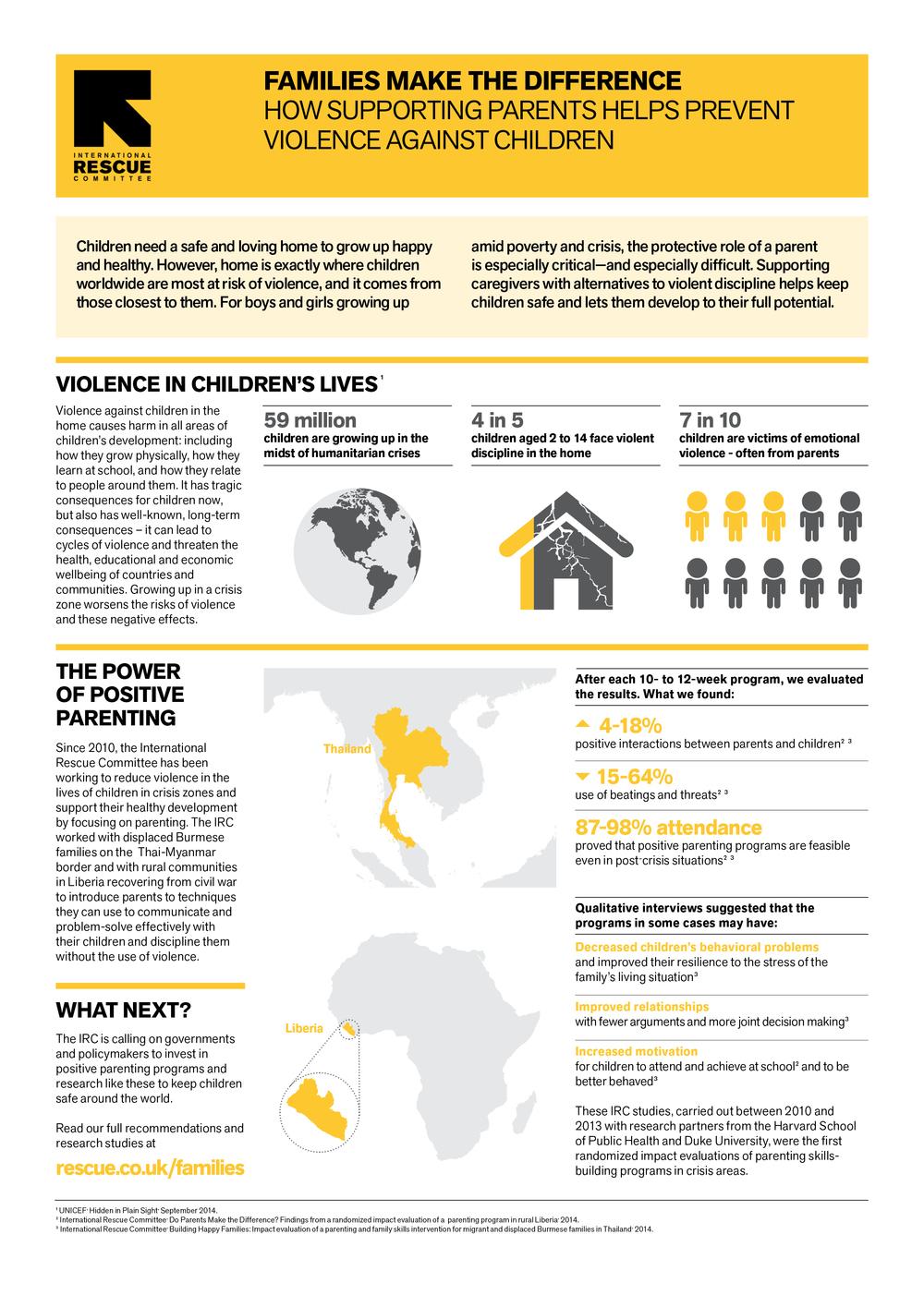 IRC_infographic_211114.jpg