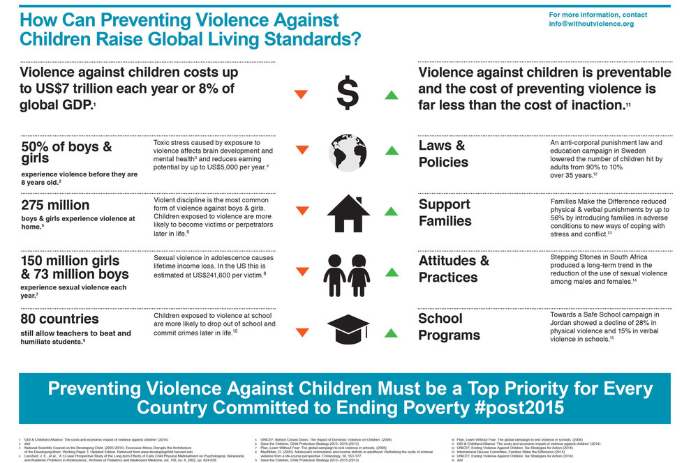 WV_Costs_infographic#post2015.jpg