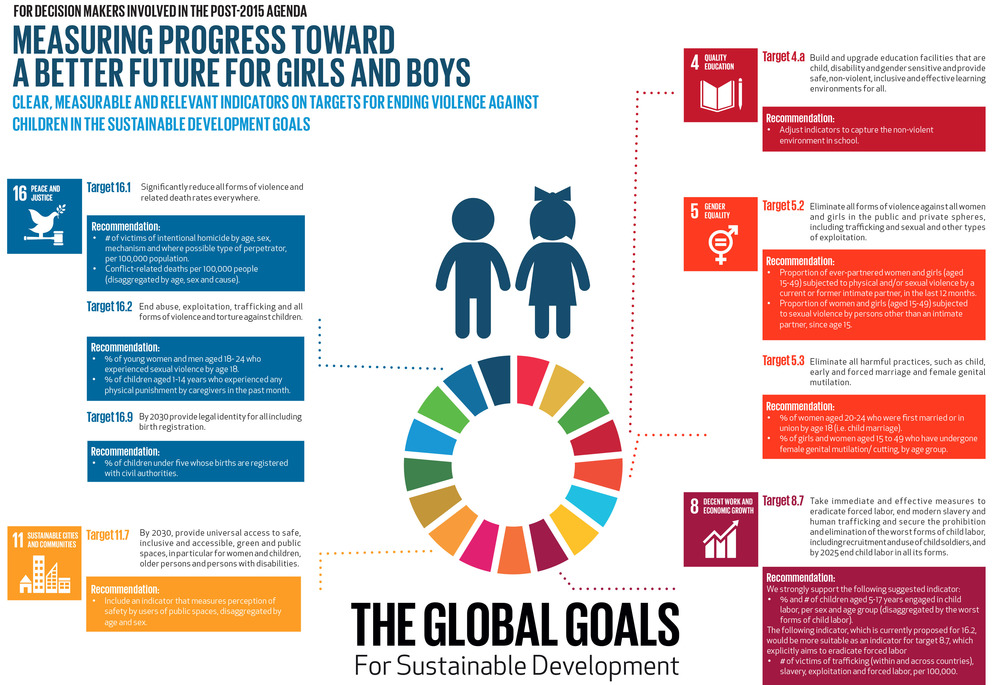 Global Goals with indicators.jpg