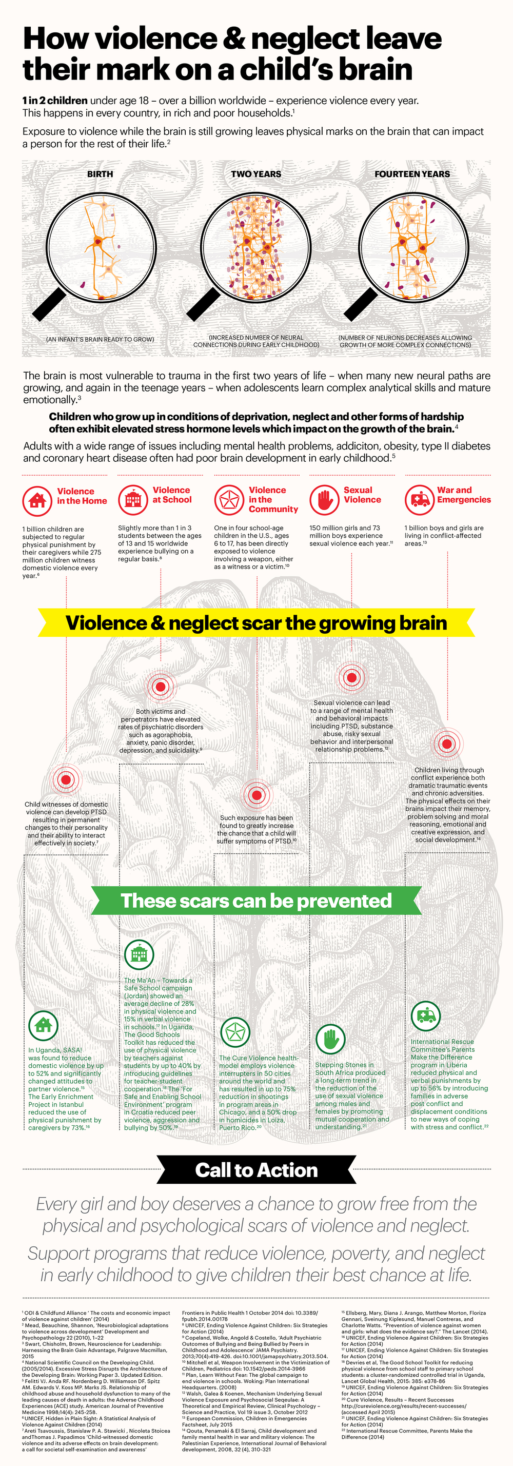 Brain+Infographic_WEB-1.jpg
