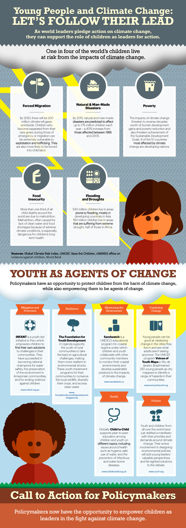 CLIENT:  Unbranded  PROJECT: Youth as agents of change - the environment