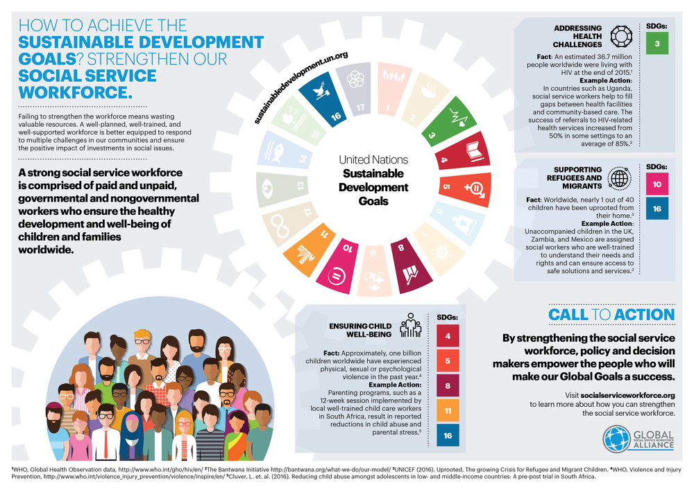 SocialServiceWorkforce_SDGs_Infographic.png