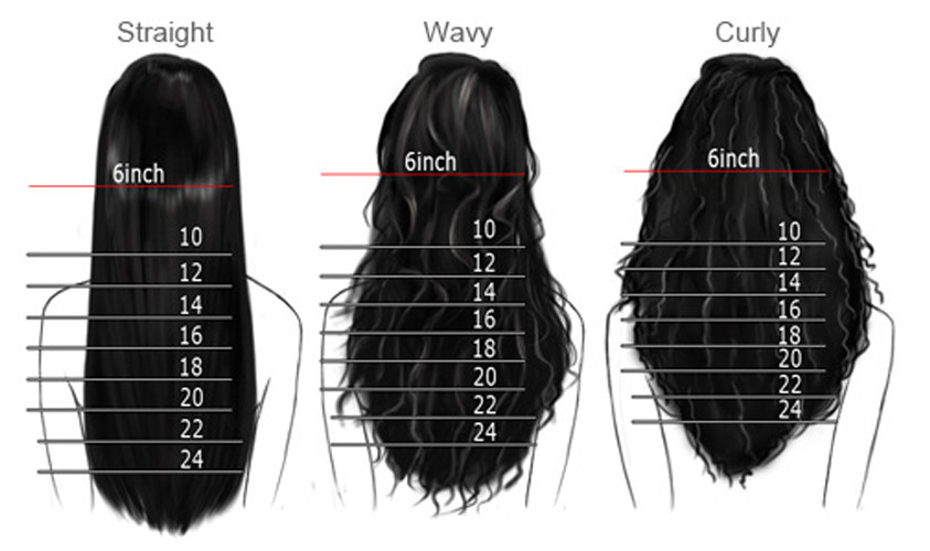 Premium Virgin Hair Lace Frontals Coco Cabello