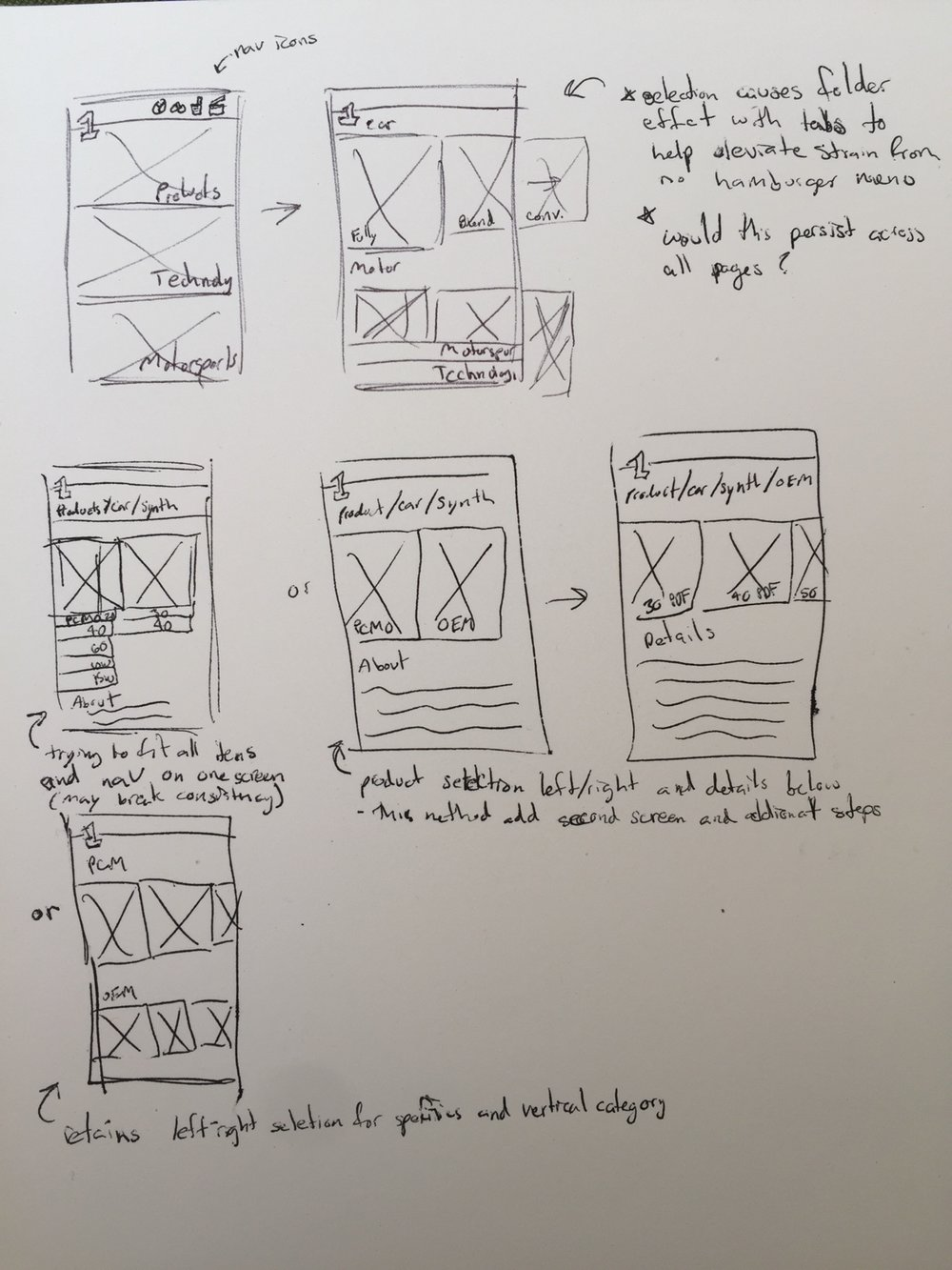Mobile Sketches