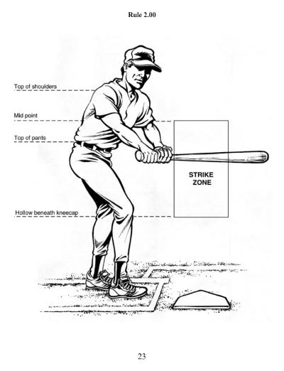 Strike-Zone.jpg