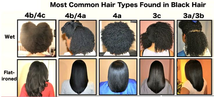 different types of hair styling products 5 things you need to while transitioning to 6763