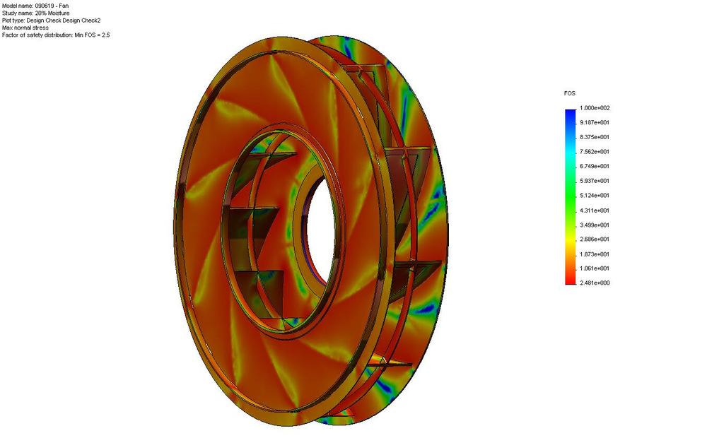 090619 - fan-20% moisture-results-max normalfos2.jpg