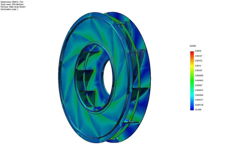 090619 - fan-20% moisture-results-strain1.jpg