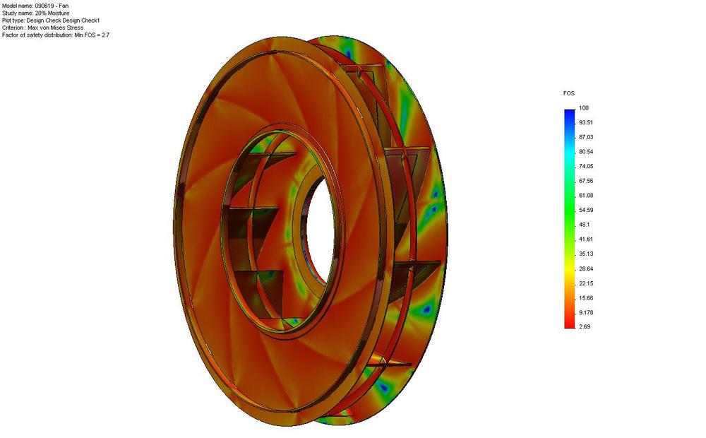 090619 - fan-20% moisture-results-vm fos.jpg