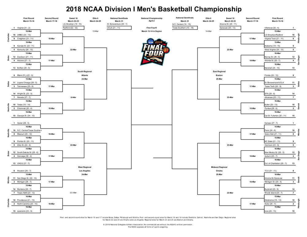 2018-ncaa-division-i-mens-basketball-tournament-information.jpg