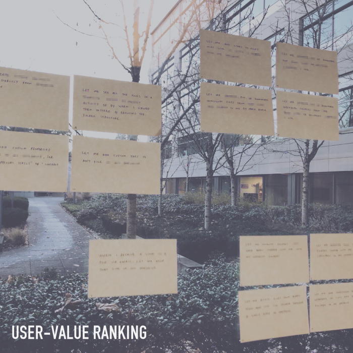 User-value Ranking - Understanding the needs and desires of end users.