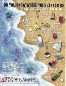 Common marine debris items that we all can prevent