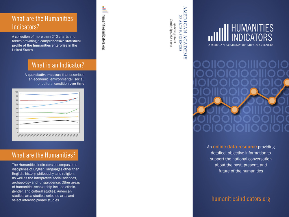 Humanities Indicators Brochure