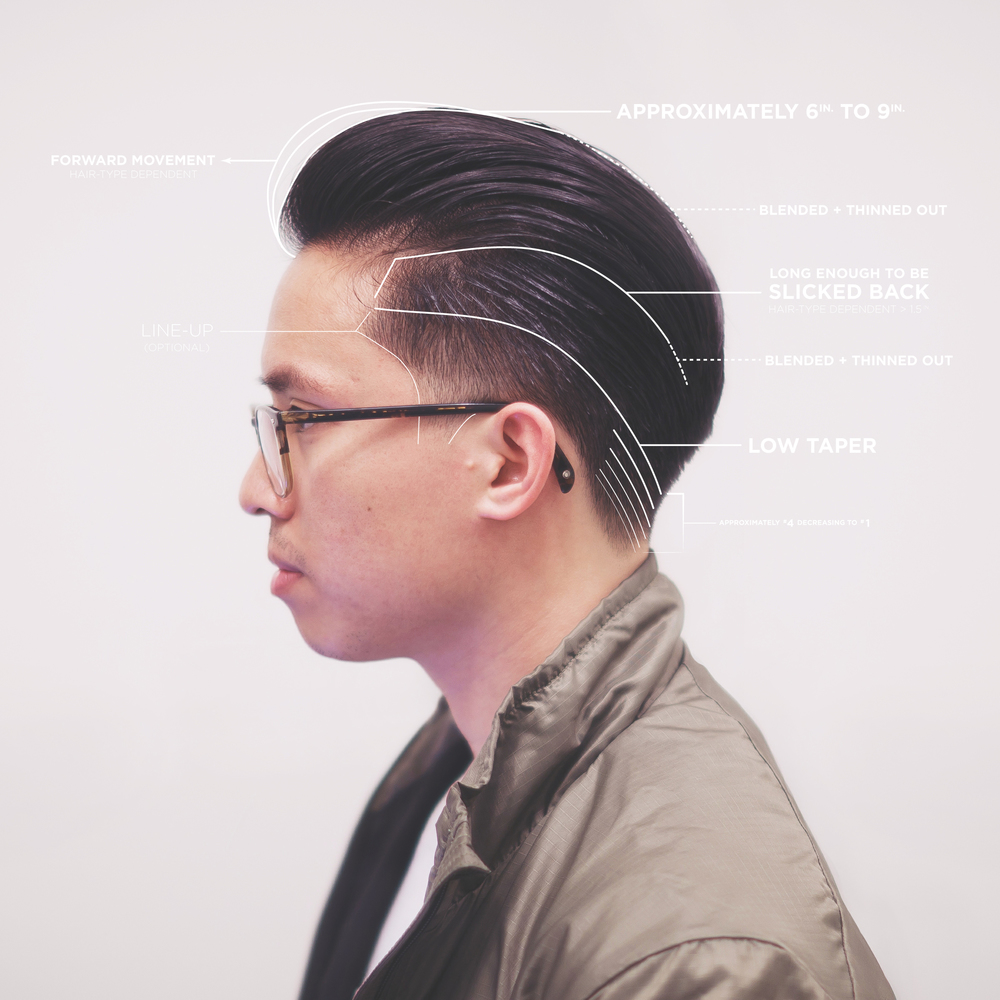 Hairstyles Murray S Pomade