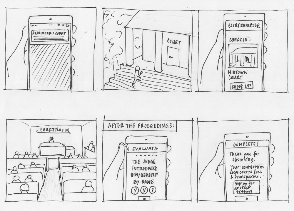 These storyboards show the onboarding process to the app.  Targeted towards university students, Court Report recruits volunteers to sign up, go through an online training, and locate a public hearing to observe.
