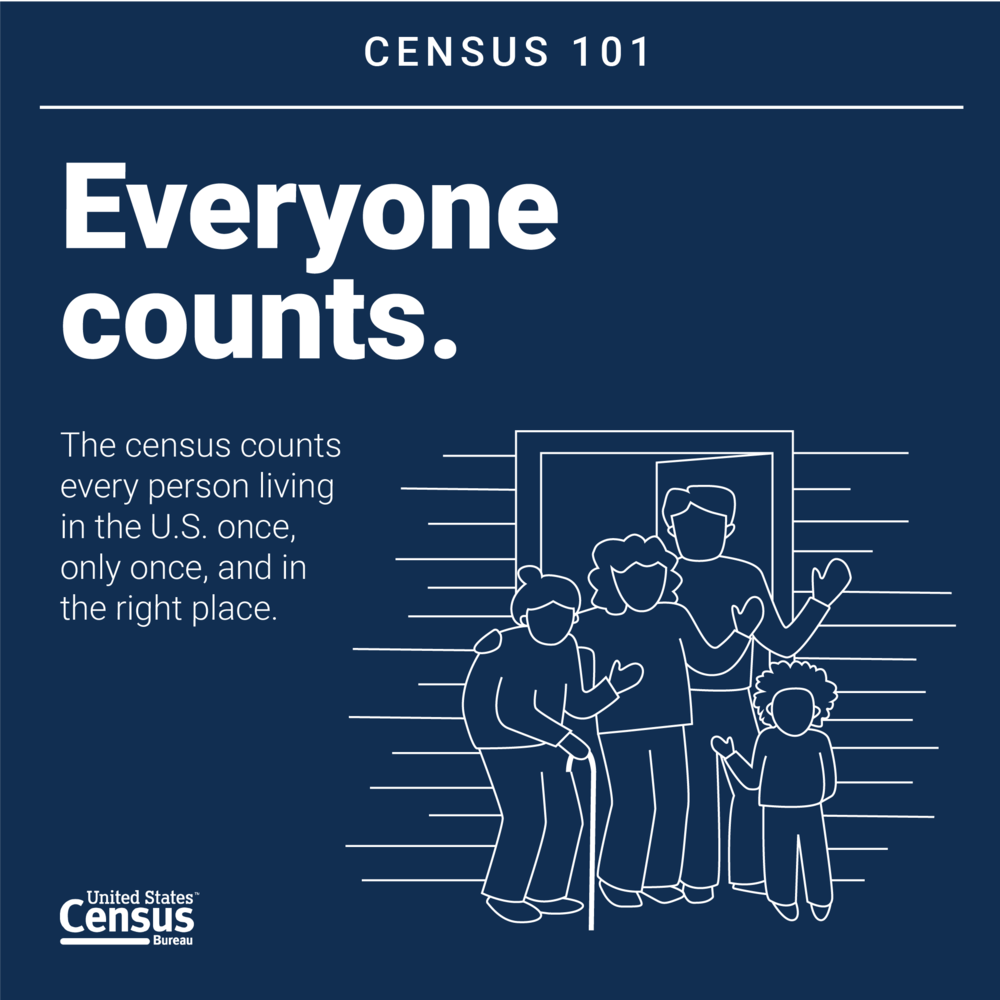 Census101_Graphics_EveryoneCounts.png