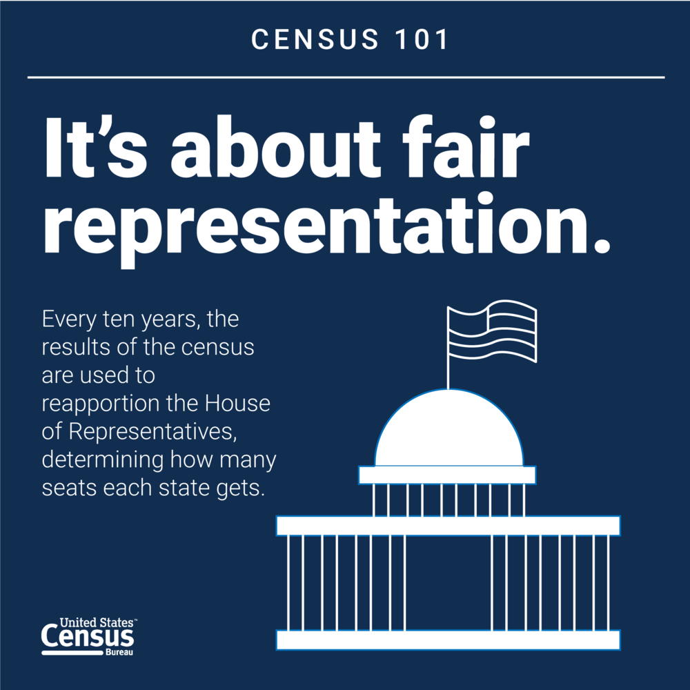 Census101_Graphics_FairRepresentation.png