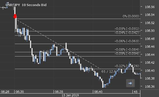 Chart_USD_JPY_10 Secs_snapshot.png