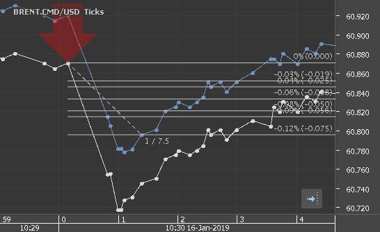 Chart_BRENT.CMD_USD_Ticks_snapshot.png