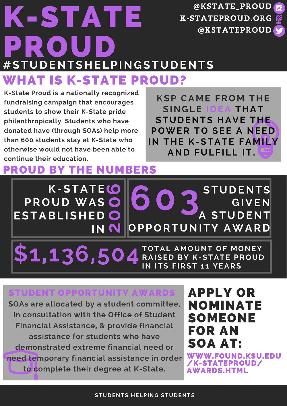 K-State Proud Infographic (1).jpg