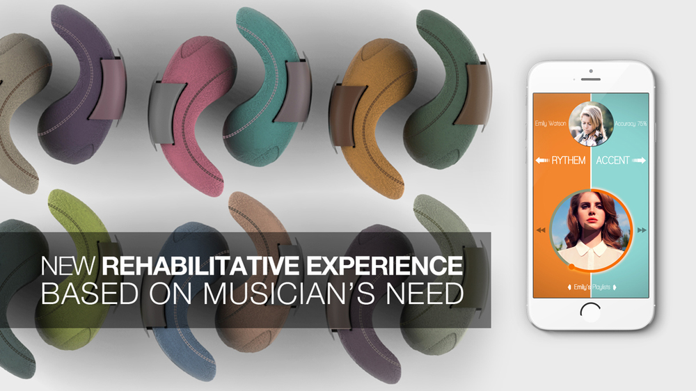 MusiAct | UX, Interaction