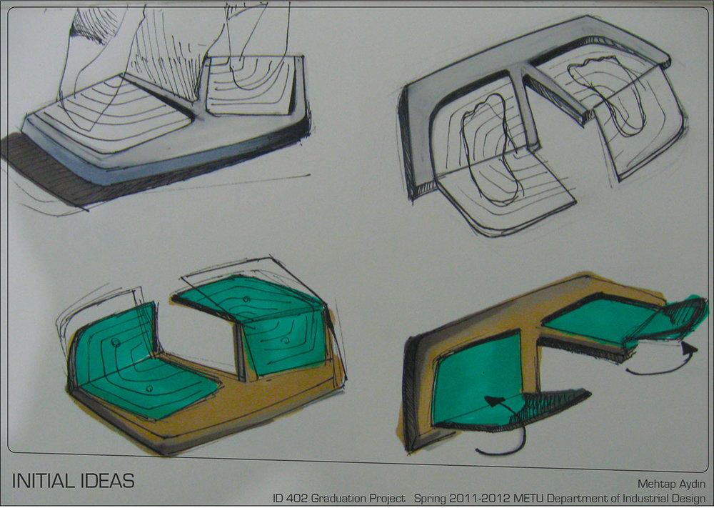 initial_ideas1.jpg