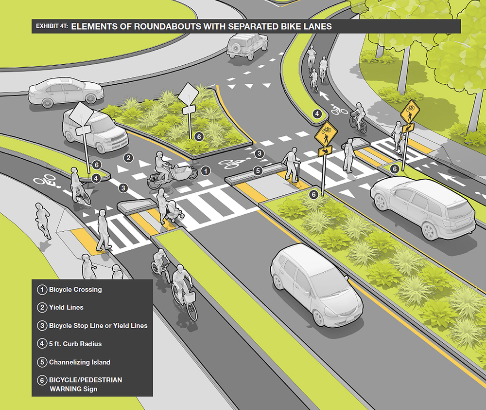 MASSDOT DESIGN GUIDE - PAGE 77 OF CHAPTER 4: INTERSECTION DESIGN: HTTPS://WWW.MASSDOT.STATE.MA.US/PORTALS/8/DOCS/SBLG/CHAPTER4_INTERSECTIONS.PDF
