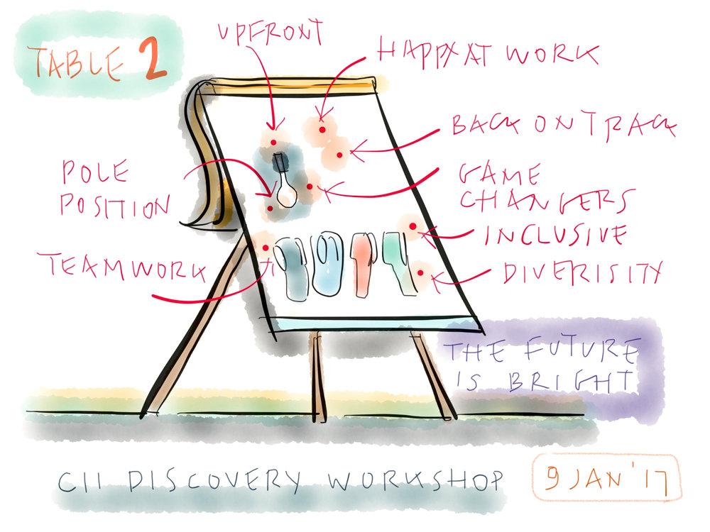 CII Discovery  Flip 4-4.jpeg