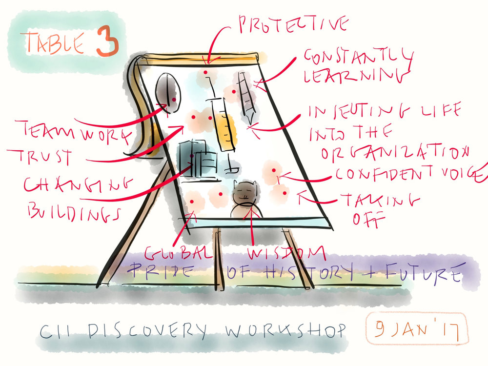 CII Discovery  Flip 5-5.jpeg
