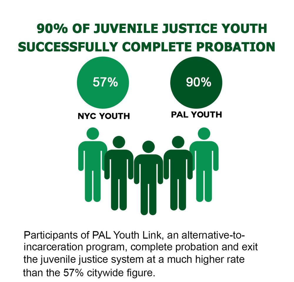 6 Juvemile Justice.jpg