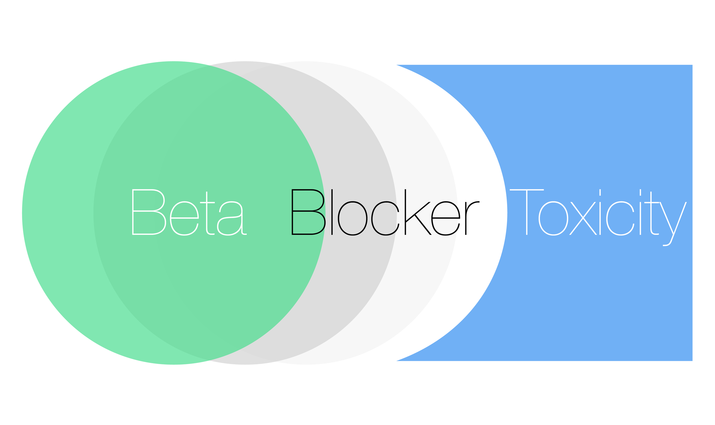 Beta Blocker Toxicity — NUEM Blog