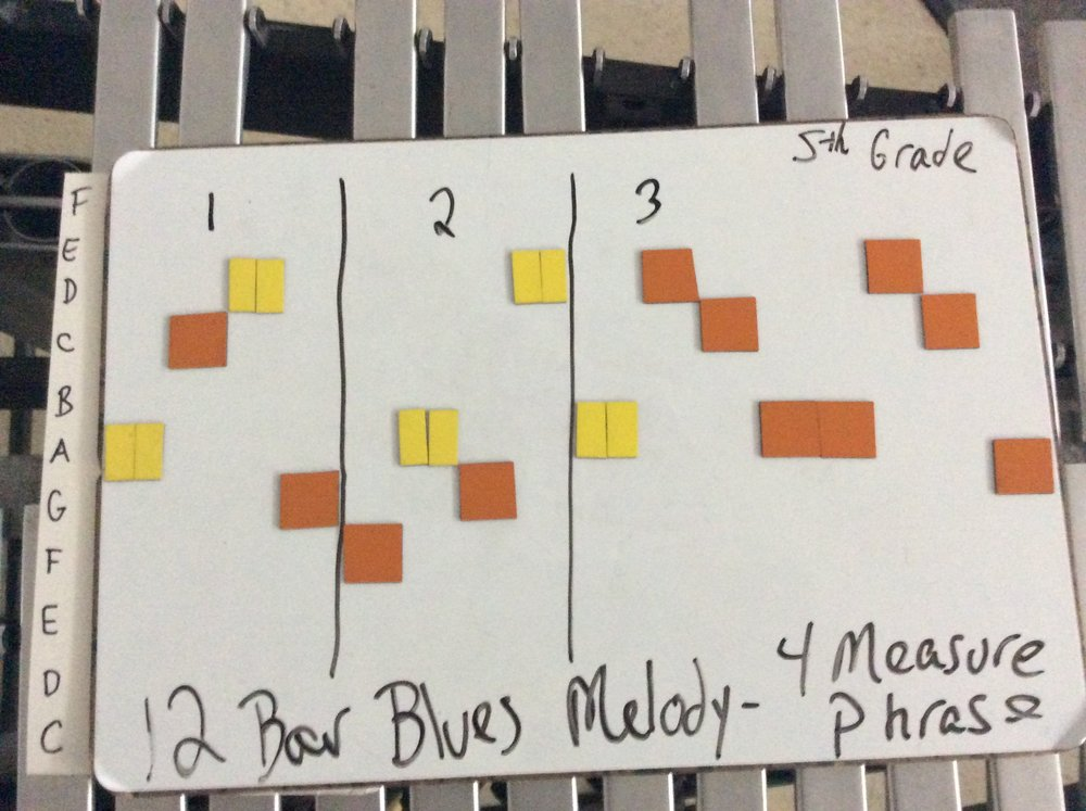4 Measure Phrase for a 12 Bar Blues Melody