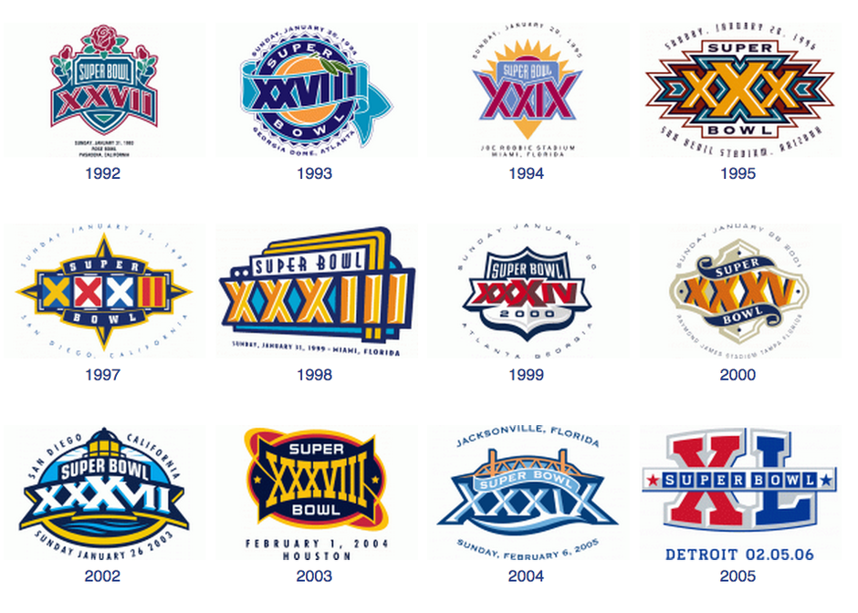the evolution of super bowl