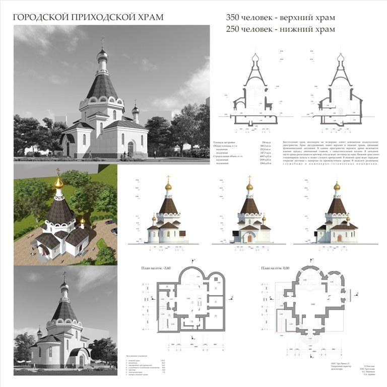 Городской приходской храм на 350 и 250 чел. _ Арх Проект-2.jpg