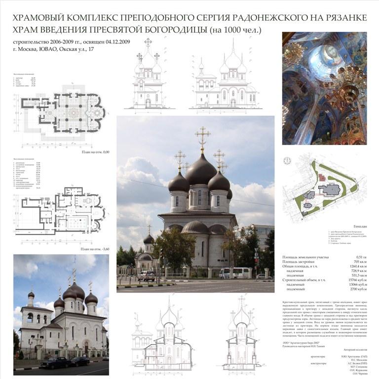 Собор на 1000 чел. _ Арх Проект-2.jpg
