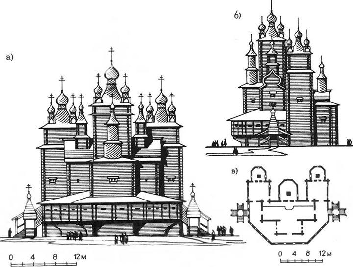 Готовый пример храмового комплекса