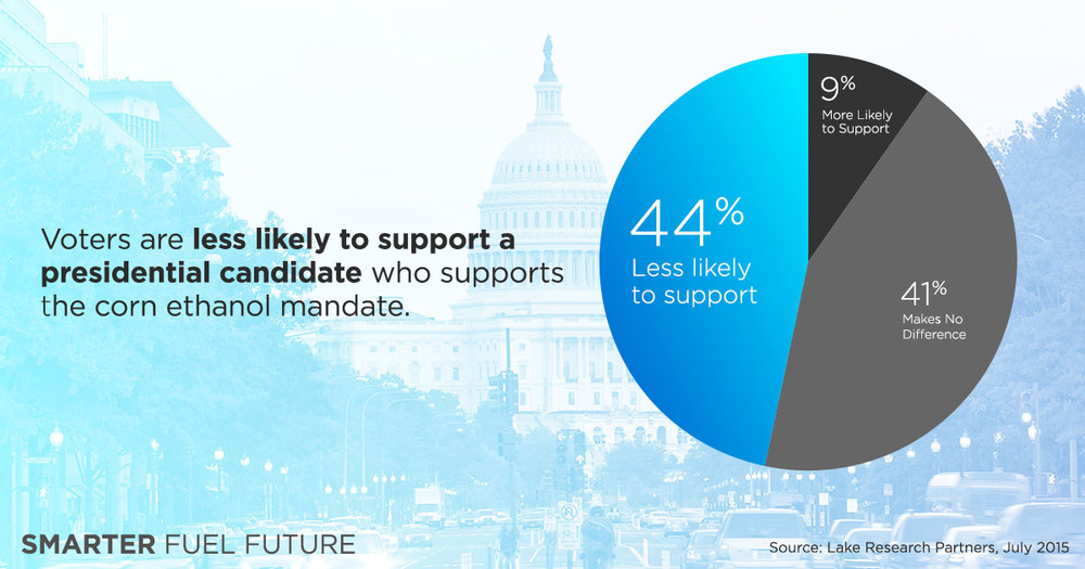 candidate-support-fb-7-27.jpg