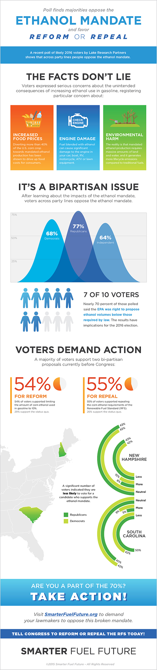 poll-infographic