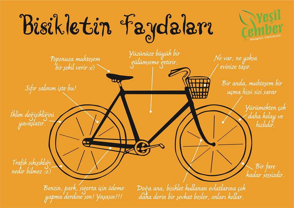 bisikletin-faydalari.jpg