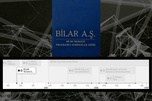 bilar-bağlantılar-timeline