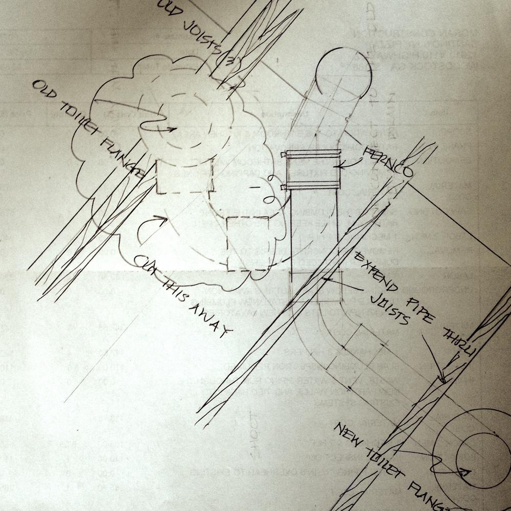 Copperline plumbing consultingg pooptronica