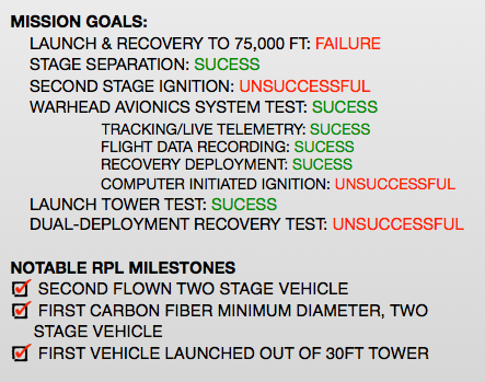 TTS Mission Goals.png