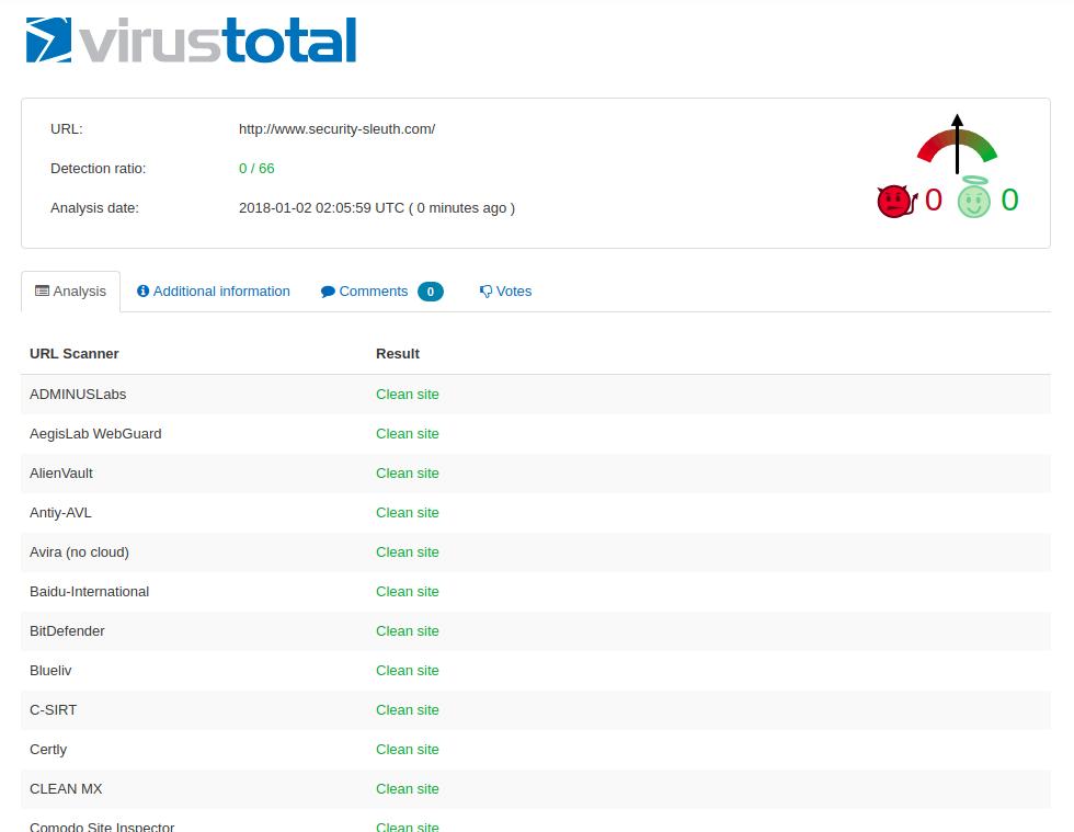 VirusTotal_webscan_results.png